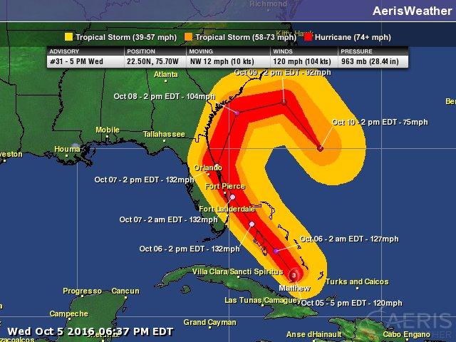 mathew-forecast-wind-field-2